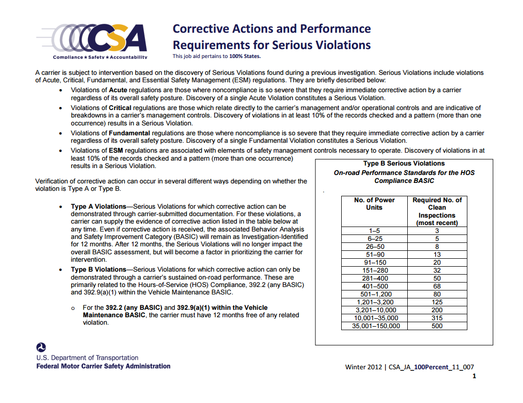 Corrective Actions and Performance Requirements for Serious Violations (100% States)